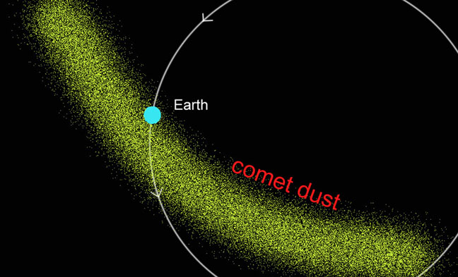 Meteor-shower-comet-orbit-mineS.jpg