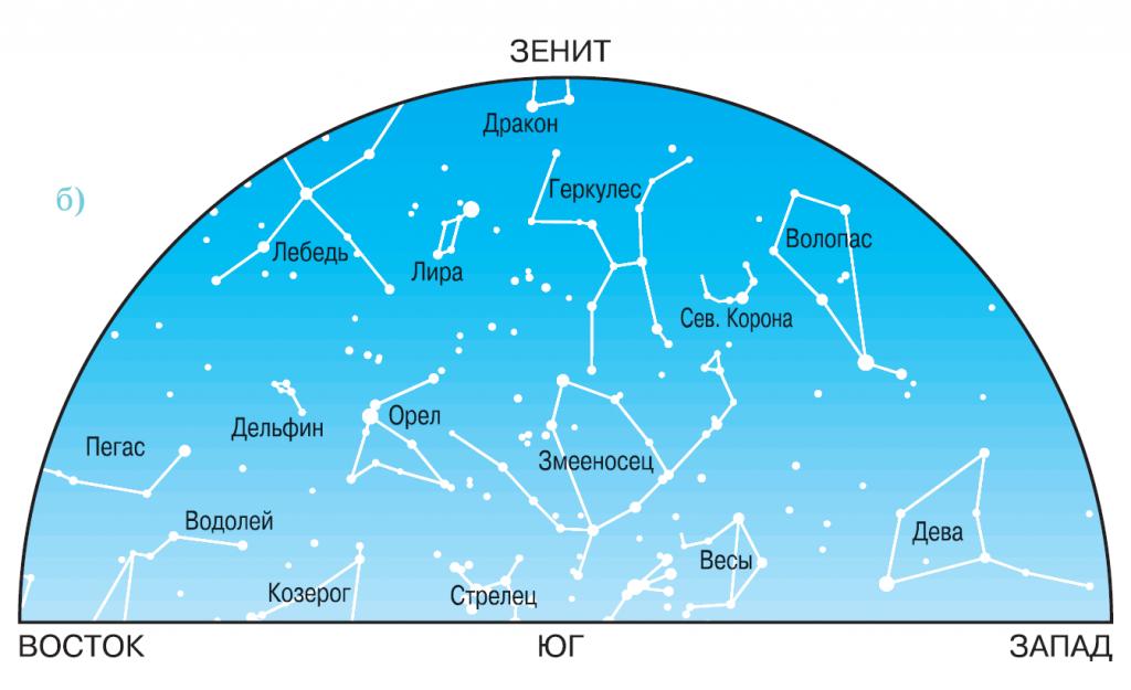 В юго-западной части неба видны Северная Корона и Волопас